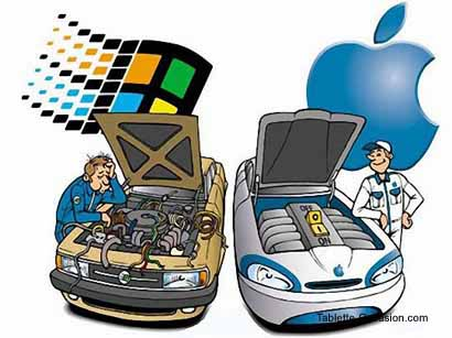 Windows versus Apple