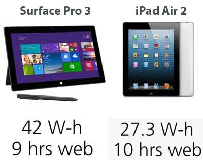 ipad-air-2-vs-surface-pro-3-autonomie-batterie