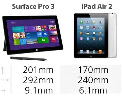 ipad-air-2-vs-surface-pro-3-mode-dimensions