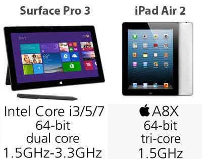 ipad-air-2-vs-surface-pro-3-processeurs